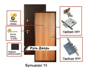 Двери входные Бульдорс 13
